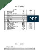 商務2012暢銷書榜