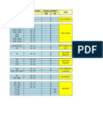 Tabela de Materiais e Dureza
