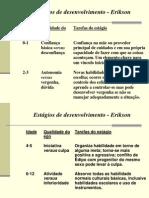 3 Desenvolvimento Erickson e Kohlberg