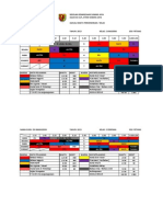 Jadual Kelas Sesi petang 2013
