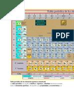 Tabla periódica de los elementos químicos actualizada