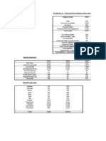 Toy World, Inc - Projected Balance Sheet and Income Statement
