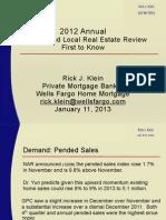 Park City - Q4 Market Report