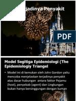 Model Segitiga Epidemiologi