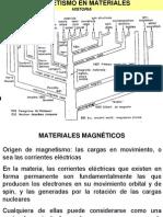 6203-Materiales_Magnéticos