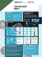 Brief techno sur les frameworks de développement mobile
