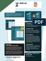 L'essentiel sur le HTML5