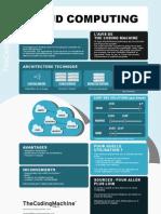 Brief techno cloud computing