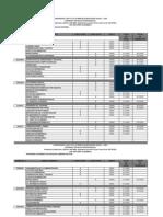 HABILITACIONES CICLO 2012-2