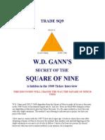 Gann Square of 9 Method