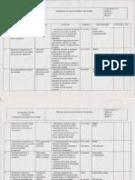 Program de management de mediu