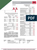 Утренний обзор финансовых рынков (2013-01-16)