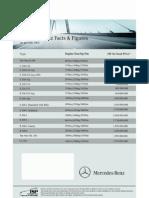 Price List Mercedez Car July 2012
