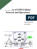 GSM Basic 1