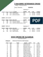Clasificación Veteranas Femenina por equipos - Cross Alsasua