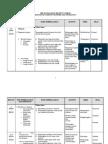 rancangan pelajaran tahunan eko 2013