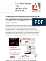 9 out of 10 TMTs think they are not vulnerable to cyber threat...think on...