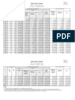 FCA FY 2012 stats