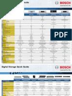 VideoRecorder40 ReferenceGuide DigitalStorageGuide(EMEA) EnUS T7379062027