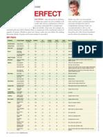 US Celiac Expert WIN2011 FIN