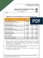 Telecom Report TRAI