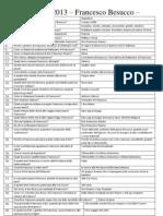 Francesco Besucco - domande per il R3-quiz 2013.pdf