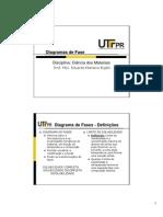 Aula Diagrama de Fase PDF