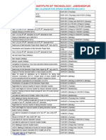 Academic Calendar for Spring Semester 2012-13