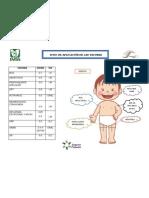 esquema de vacunacion niños