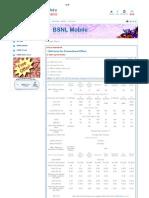 BSNL tariffs