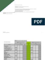 Annex VI-A4 Financial Report P3