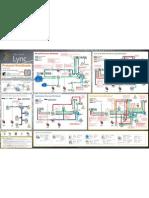 Microsoft Lync Server 2010 Protocol Workloads Poster.pdf