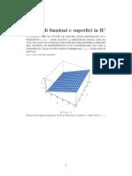 Analisi 2, Grafici di funzioni a 2 variabili
