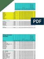 Zotter Allergy List Product Range 2012-13