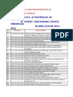 Tematica Activitatilor de Consiliere Si Suport Educational Oferite Parintilor Anul Scolar 20112012