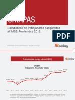 Estadísticas IMSS, noviembre 2012