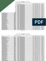Resultado aprov. com Classificação Final - Geral - Publicada no DOM em 30.05.12