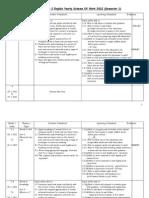 77537498 Rancangan Tahunan Bahasa Inggeris SK Tahun 2 KSSR 2012