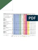 Brantford operating budget chart, Jan. 17, 2013