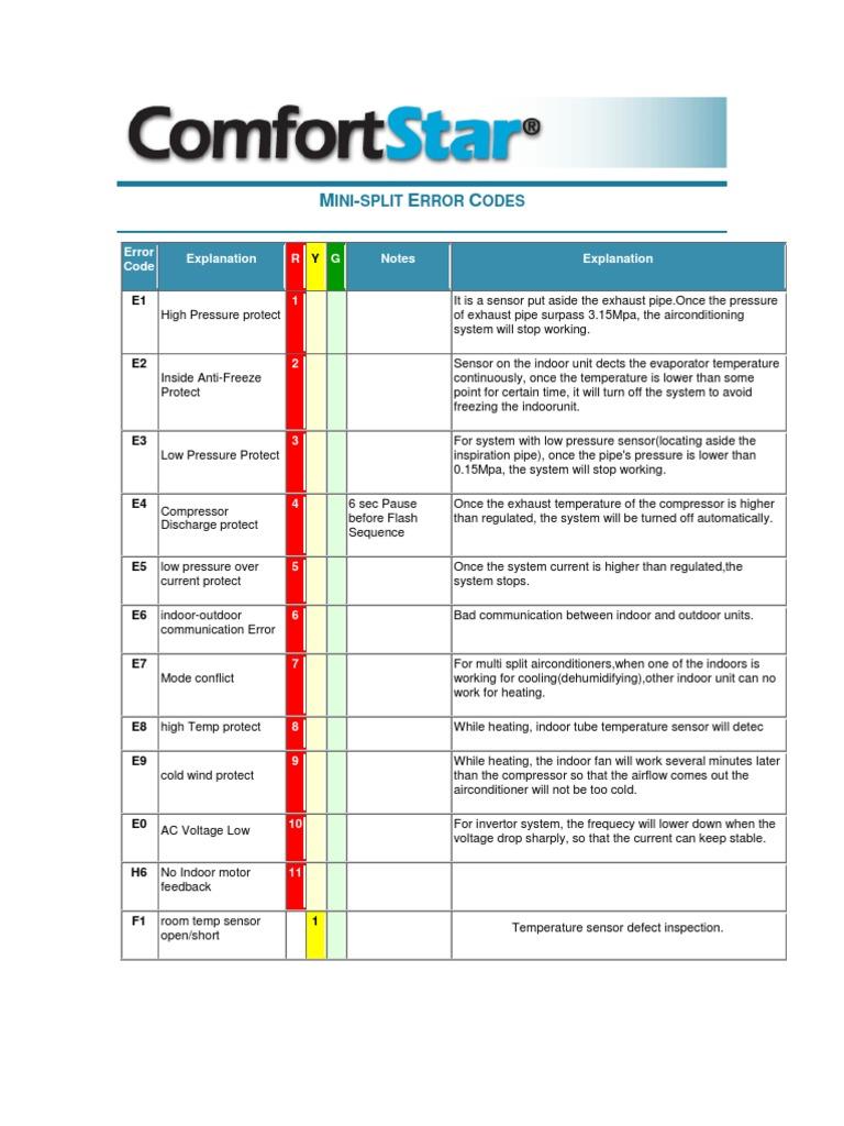 Codigos Error Eq Comfortstar Sensor