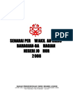 Senarai Perwakilan UMNO Negeri Johor Mac 2009