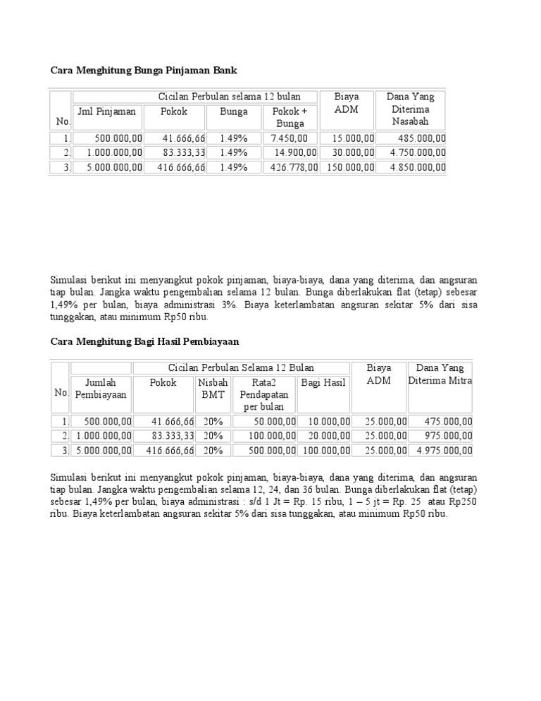 cara menghitung bunga pinjaman bank