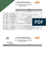 Especies Nativas Programadas Para Proyecto FOMIX-Acala