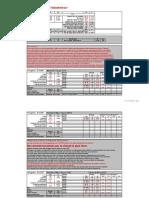 Tablas de recarga  AK-43 (7.62x39mm)