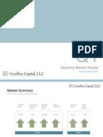 Q1 2012 Quarterly Market Review
