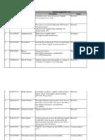 Collab Task Sheet 16 Jan 2013