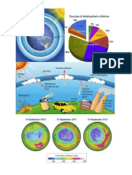 Depletion of ozone layer pictures