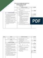 Yearly Scheme of Work Sk 2010