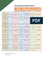 Sukatan Pelajaran Bahasa Arab Ting. 4