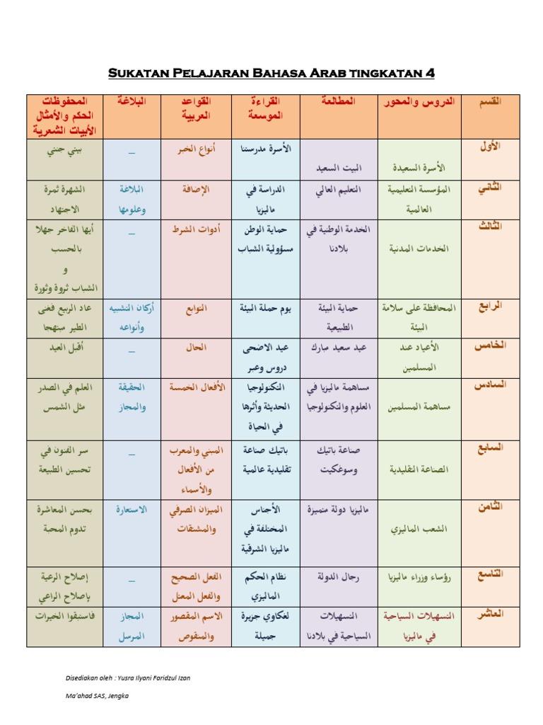 Sukatan Pelajaran Bahasa Arab Ting 4